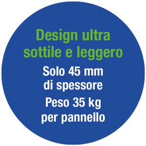 LED poster di NSE LED Italia